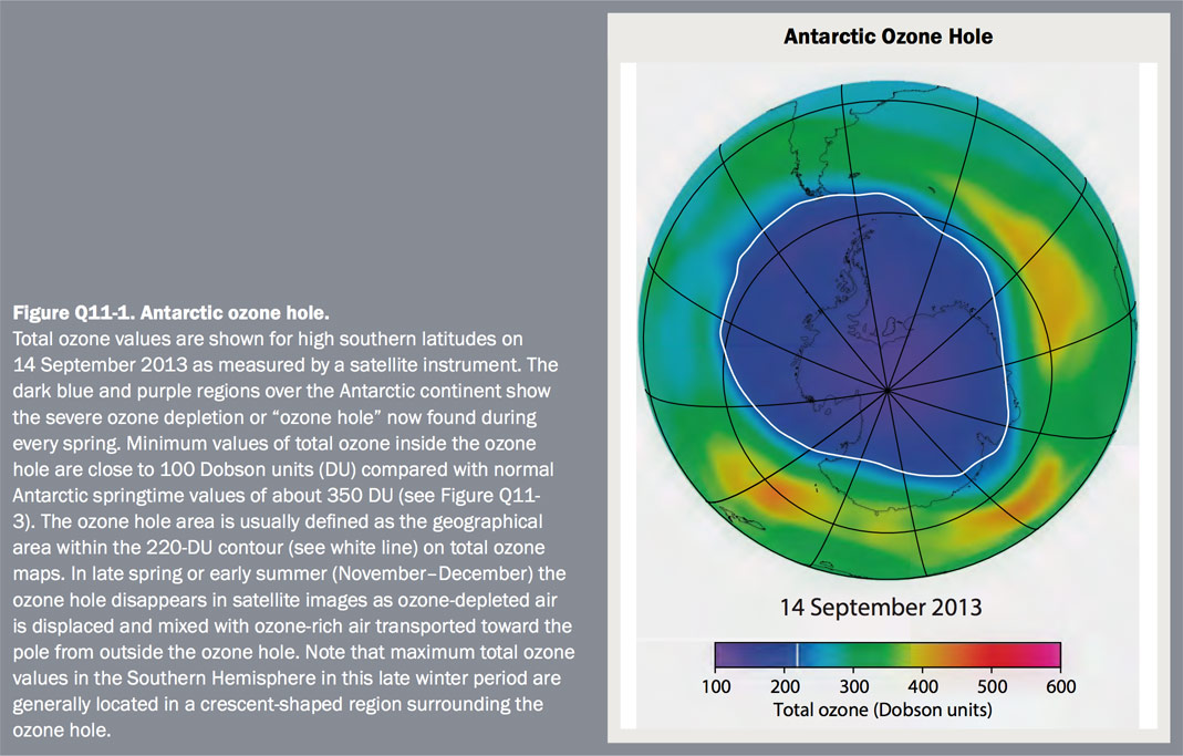 Figure Q11-1 Antarctic ozone hole