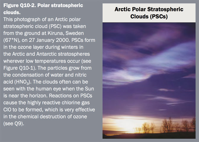 Figure Q10-2 Polar stratospheric clouds