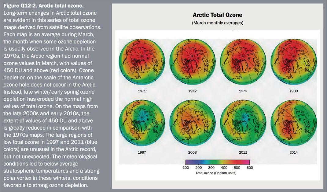 Figure Q12-2 Arctic total ozone