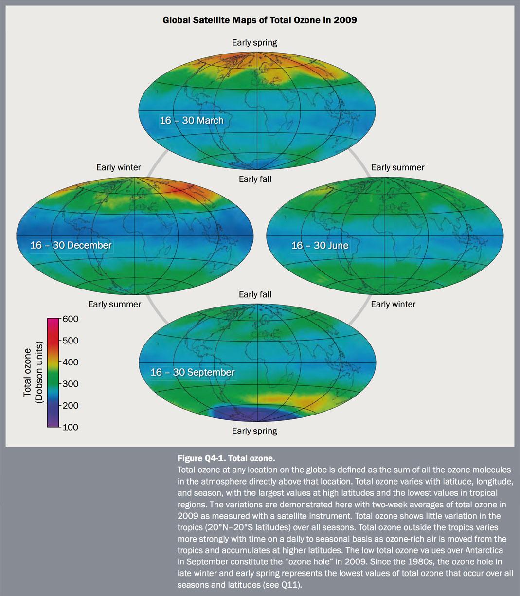 Figure Q4-1 Total ozone